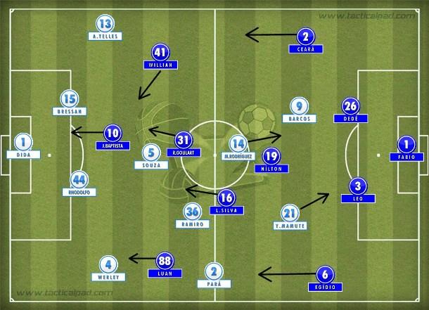 15f8169e23 VÍDEO  Flamengo depende de Elias e Cruzeiro é veloz e objetivo nos ...