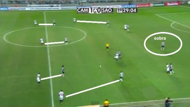 Flagrante da marcação individual do Atlético-MG com Rever na sobra.