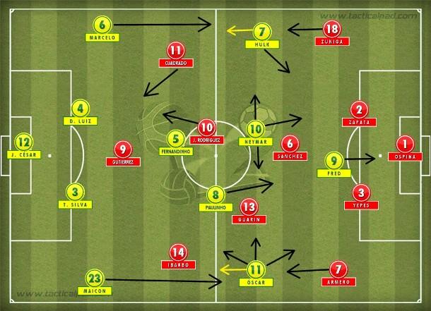 A boa partida brasileira no primeiro tempo passa pela movimentação na  execução do 4-2 6e3cf19ce0672