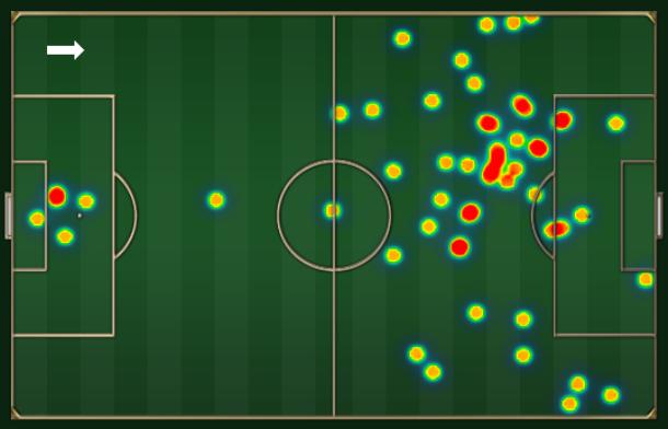 Balotelli foi o melhor do quarteto ofensivo e adaptou-se bem à nova dinâmica de ataque do Milan de Seedorf.