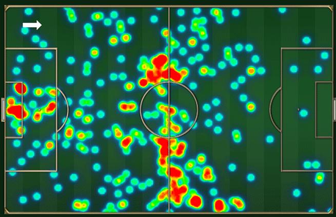 Mapa de calor da atuação do Real Madrid no primeiro tempo
