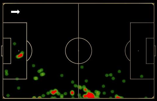 E aqui Lahm atuando na lateral-direita contra a França: veja como ele influenciou as jogadas alemãs
