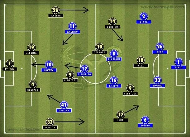 No final, o Cruzeiro com forte reposição manteve o ritmo que não deu chances ao Botafogo extenuado e sem articulação.