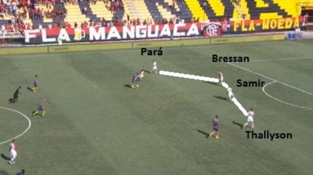 e5a1f7ad7f Flagrante do posicionamento da última linha de defesa do Flamengo