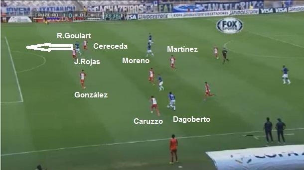 Flagrante do momento em que Ricardo Goulart prepara a infiltração às costas do lesionado José Rojas com a defesa chilena descoordenada.