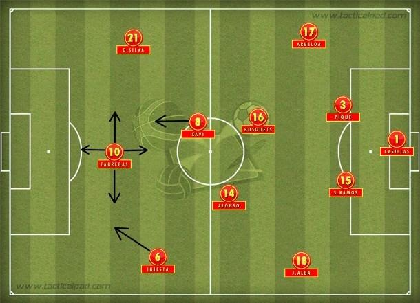 Na Espanha campeã da Euro 2012, Fábregas joga à frente como referência para Xavi e Iniesta.