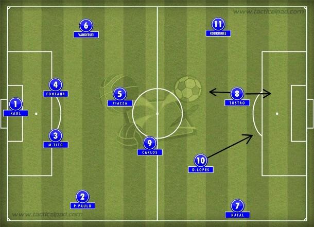 Cruzeiro de 1969 no 4-2-2-2 com Tostão alternando com Dirceu Lopes na frente.