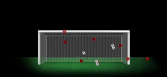 ...arremates holandeses contra a meta espanhola, praticamente todo no alvo e cinco gols