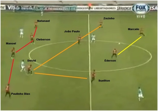 Flagrante do primeiro jogo contra o Sporting Cristal com os jogadores do  Atlético-PR em