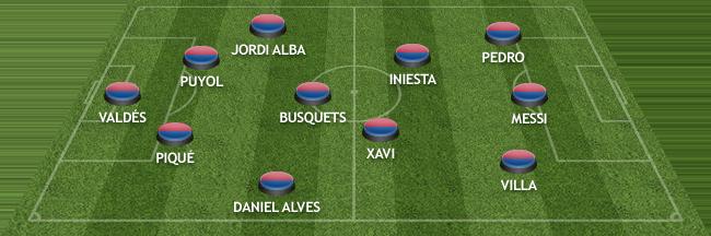 O Barcelona de 2013: a base de Guardiola, porém envelhecida