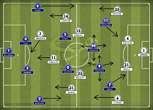 Bahia no 4-2-2-2 com Talisca e Lincoln articulando no centro; Botafogo de Wagner Mancini penando na reconstrução com duas linhas de quatro.