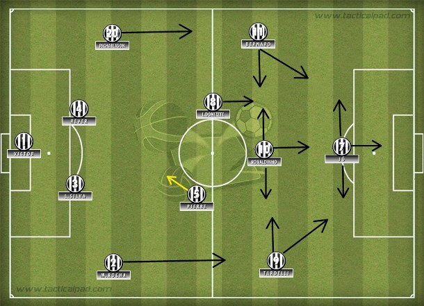 O 4-2-3-1 armado por Cuca é ofensivo, móvel na frente e difícil de ser marcado.