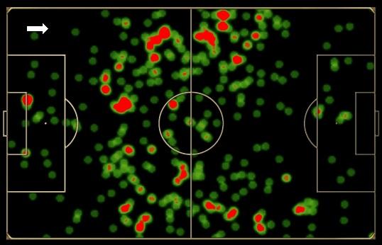 Brasil depois de 60 minutos de jogo contra os mexicanos, fraca presença no meio