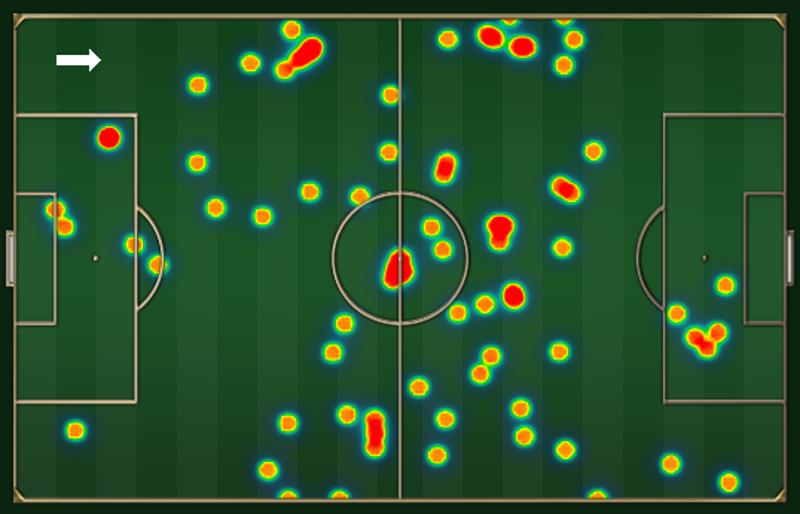 7a65e64204 Pressão do Borussia Dortmund define classificação em dez minutos ...