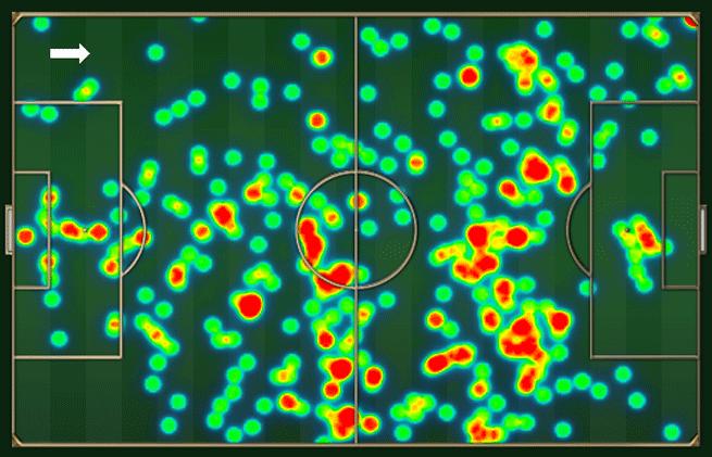 Mapa da atuação da Juventus neste primeiro tempo