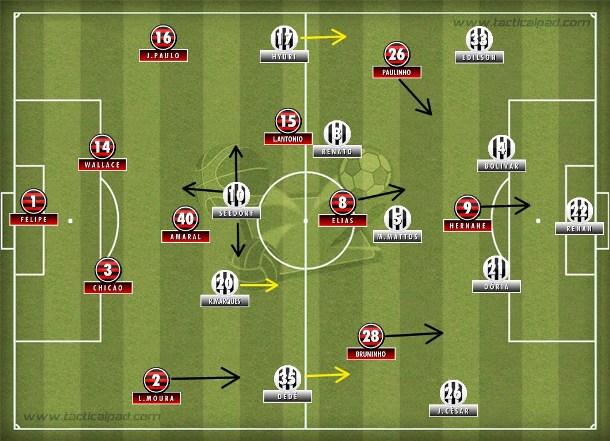 Com o Flamengo no abafa levantando bolas na área, Botafogo recolheu as linhas e reteve a bola na frente com Seedorf.