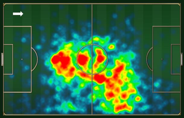 Mapa de toques de Lahm na Bundesliga: como volante, inicia o jogo de trás, pensa na intermediária e ainda apoia pela direita - como meia ou lateral.