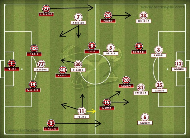 Primeiro tempo: Flamengo no 4-4-2 forçando pela direita com Léo Moura e Luiz Antonio; Atlético-PR vivendo de bolas longas para Marcelo.