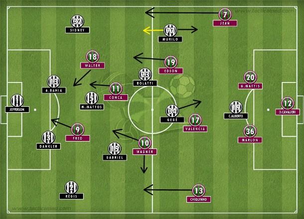 Times não mudaram desenhos táticos com substituições e o Fluminense, sem profundidade, achou o gol em uma das muitas bolas levantadas na área do rival