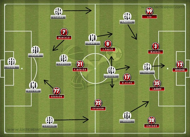 No primeiro tempo, o Botafogo passeou com ótima execução do 4-2-3-1 sobre um Atlético desatento e engessado no 4-3-1-2.