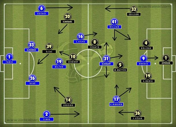 A disputa equilibrada no primeiro tempo com times no 4-2-3-1, o Cruzeiro intenso nos primeiros 15 minutos e o Botafogo equilibrando até  gol de Nilton