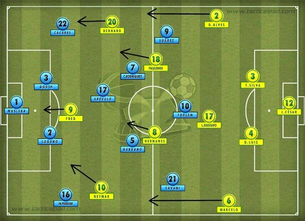 Com apenas uma substituição, o time uruguaio cansou e deu espaços para a seleção que se impôs com Bernard, Paulinho e na fibra.