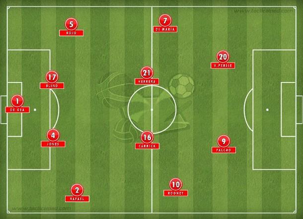 A escalação do novo Manchester United proposta pelo blog: Rooney e Di María pelos flancos