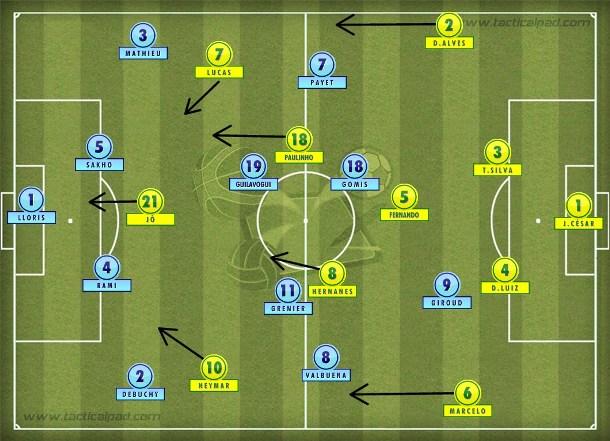 Paulinho e Hernanes no meio, Lucas e Neymar abertos, Jô no comando do ataque - a formação no contragolpe do segundo gol.
