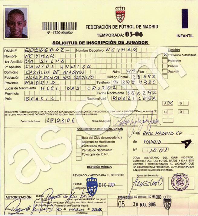 Neymar teria assinado contrato com o Real Madrid em 2006, mas clube perdeu o jogador para fazer 'economia'