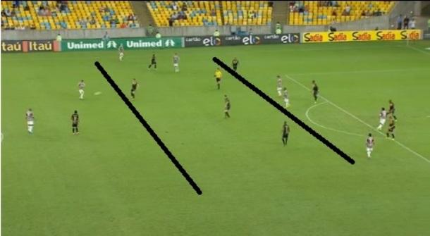 Flagrante das duas linhas de quatro montadas por Vagner Mancini no Botafogo para travar o Fluminense
