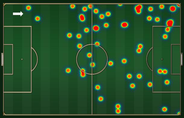 Seedorf circulou por todos os setores na articulação como meia central e foi mais efetivo à esquerda.
