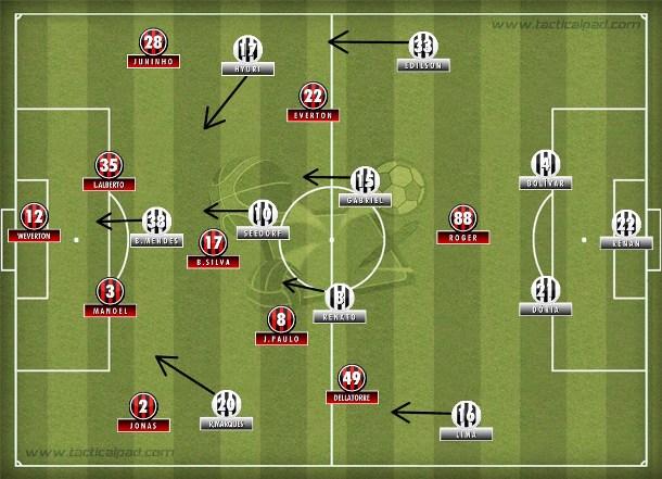 Com a expulsão de Leo, o time paranaense acabou de se desmanchar e o Bota consolidou a goleada com os gols de Bruno Mendes.