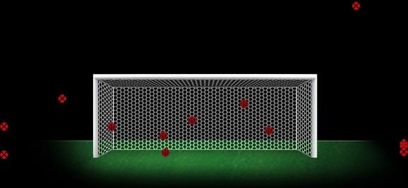 Arremates brasileiros contra a meta mexicana no 0 a 0, sem a pontaria dos holandeses na estréia