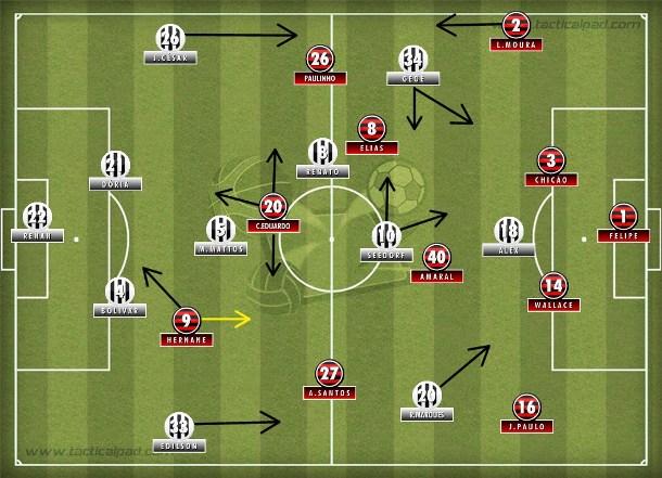 Botafogo se impôs no clássico quando acertou a marcação sobre Carlos Eduardo e atacou pelos flancos, com Seedorf e Gegê alternando pela esquerda.