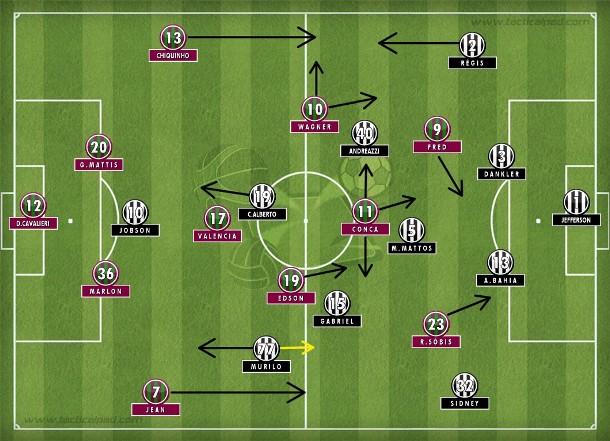 Flu alternando losango no meio e 4-2-2-2 de acordo com a movimentação de Edson; Botafogo fechado com 2 linhas de 4, Carlos Alberto e Jobson na frente.