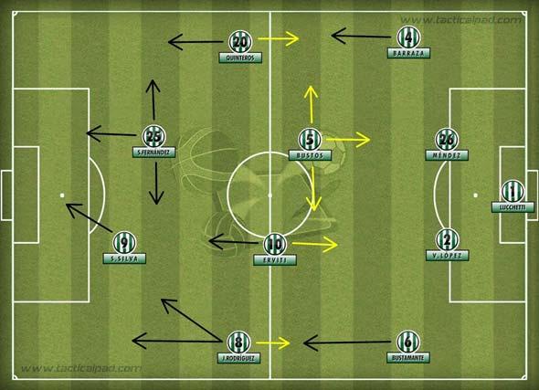 Diagrama tatico 2