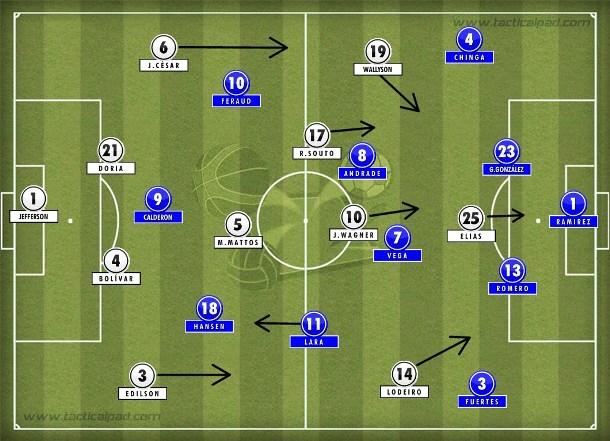 No 2ºtempo, o Bota ganhou agilidade no 4-2-3-1, mas dependeu das bolas paradas de J. Wágner para ameaçar o Deportivo, que teve Lara pela esquerda.
