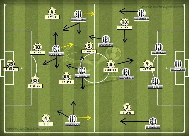 Times no 4-2-3-1, mas o Botafogo foi superior tecnicamente e teve mais mobilidade na frente, sempre em função de Seedorf.
