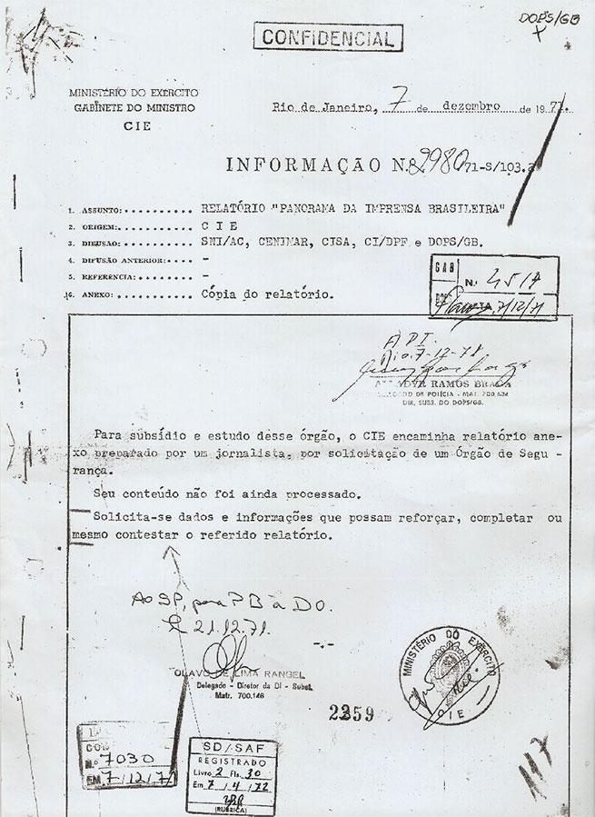 'Panorama da Imprensa Brasileira', relatório de jornalista sobre seus pares para o regime militar