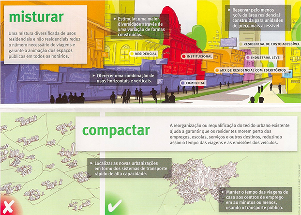 Princípios do desenvolvimento orientado ao transporte, do ITDP