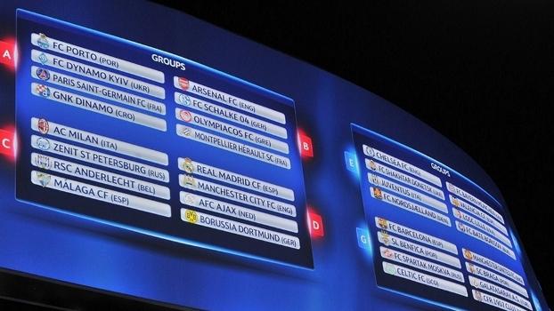 Telão mostra os grupos da Uefa Champions League 2012/12