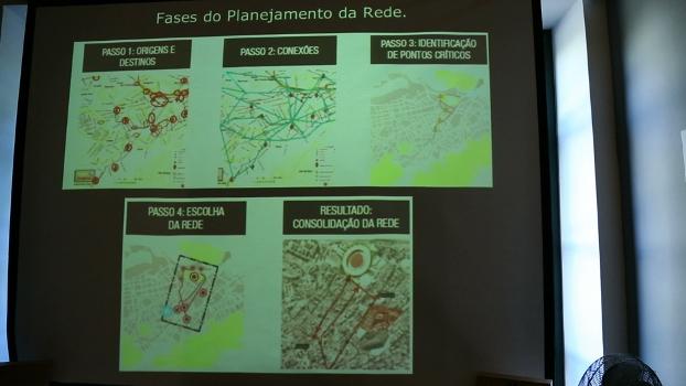 Criação das Ciclorrotas na região central do Rio de Janeiro