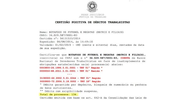 Certidão Botafogo