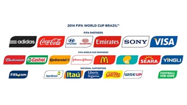 fa4462816b Parte 2  Os rendimentos da FIFA com a Copa do Mundo e os ...