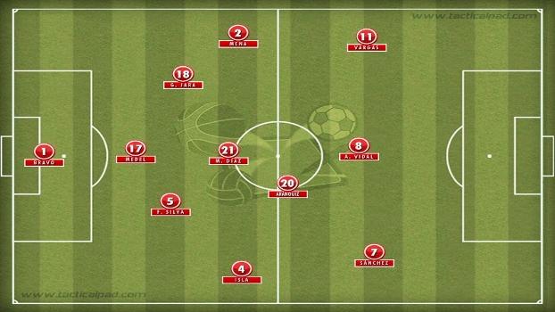 a3b3a6c370 Chile marcou muito forte