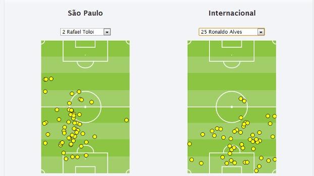 Rafael Tolói e Ronaldo Alves